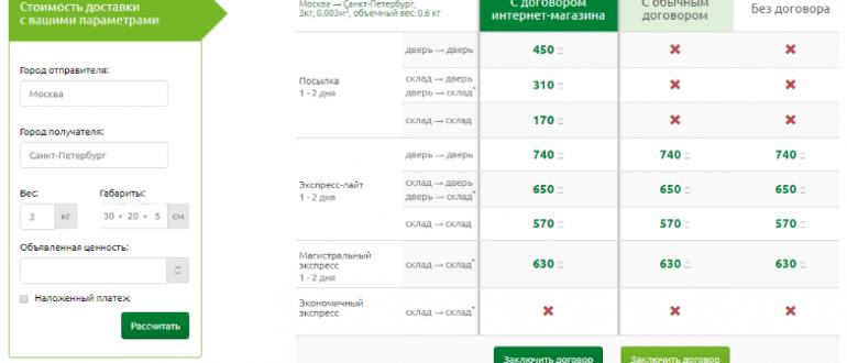 stoimost-dostavki-sdek-kalkulyator-dostavki-sdek-onlayn-kak-rasschitat-dostavku